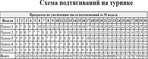 upsize производитель москва ул шипиловская д 15
